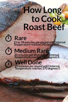 to Cook a Ribeye Roast Guide for how long to cook roast beef.Guide for how long to cook roast beef. Cooking Roast Beef, Cooking Prime Rib, Roast Beef Recipes, Rib Recipes, Cooking Recipes, Roast Beef In Oven, Grilled Roast Beef, Oven Recipes, How To Roast Beef
