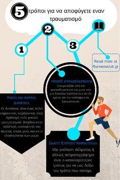5 Τρόποι να αποφύγετε ένα τραυματισμό ! read more at : www.runnersclub.gr
