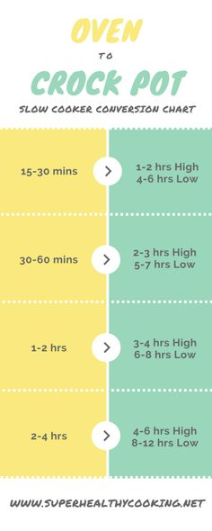 Oven to Crock pot - Slow Cooker Conversion Chart - Super Healthy Cooking: chart, infographics, cooking, cook, food, healthy, crock pot, slow cooking, slow cooker