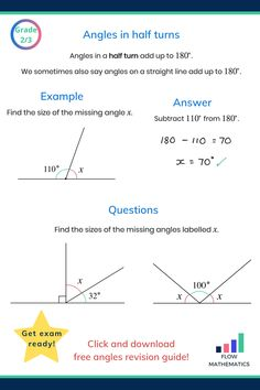 Angles in half turns or straight lines summary. Add to your board to help revise it. Parts Of Speech Practice, How The Universe Works, Gcse Revision, Maths Exam, Gcse Math, Maths Solutions, Math Notes, Physics And Mathematics, Vie Motivation
