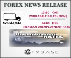 Forex News Release