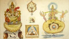 "An attempt to depict the creative activities of Prajapati Steel engraving hand colored from the 1850's  (via Columbia university)  In Hinduism, Prajapati ""lord of people"" is a group Hindu deity presiding over procreation, and protection of life, thereby a King of Kings. Vedic commentators also identify him with the creator referred to in the Nasadiya Sukta. wiki"
