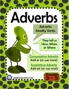 Adverbs Center Activity, for Small Group or Independent Work Station during Guided Reading. Students read a sentence and identify the adverb, than record what question the adverb answers, How, When, or Where. Next Students identify if the underlined adverb is comparative or superlative.Includes:Title PageTask Pages, 2 (I print 8 copies front to back for Independent work) Recording SheetAnswer KeyAssembly InstructionsThis product is also included in a bundle.Buy the bundle and save.Grammar ...