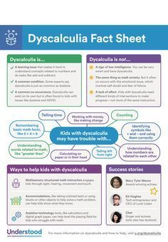What is dyscalculia? This fact sheet has basic information about dyscalculia. Print it out for family members, teachers, and friends. Adhd Odd, Adhd And Autism, School Psychology, Psychology Facts, Types Of Adhd, Adhd Facts, Adhd Help, Adhd Diet, Adhd Brain