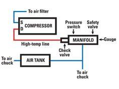 endless Air plumbing Diagram Photo 37407350