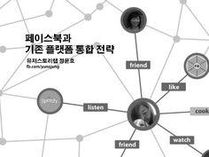 페이스북과 기존 플랫폼 통합 전략 ss-16249560 by Yuno Jung via Slideshare