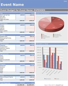 Fundraiser Event Budget Template  Budget Range Breakdown
