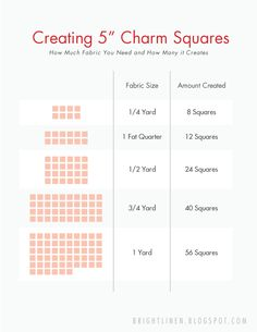 Bright Linen: Cutting Guide: Creating Your Own Charm Pack Squares