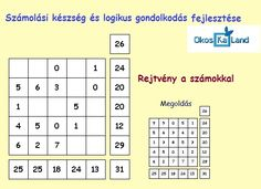 Képességfejlesztés :: OkosKaLand Math Class, Maths, Periodic Table, School, Periodic Table Chart, Periotic Table