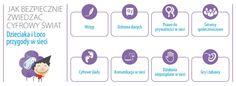 Grafika na slajder. Tekst po lewej: jak bezpiecznie zwiedzać cyfrowy świat. Dzieciaka i Loco przygody w sieci. Po prawej są hasłowo opisane tematy poruszane w materiałach informacyjnych wraz z ikonkami: ochrony danych i prawa do prywatności w sieci, bezpiecznego i rozsądnego korzystania z serwisów społecznościowych przez najmłodszych, cyfrowych śladów pozostawianych w sieci, zasad komunikacji w sieci, działań niepożądanych w sieci oraz bezpiecznego korzystania z gier i zabaw on-line
