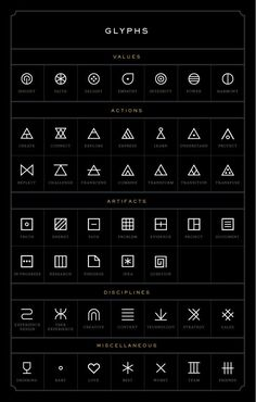 Tattoo ideas glyphs chart font language | Create your own roleplaying game material w/ RPG Bard: www.rpgbard.com | Writing inspiration for Dungeons and Dragons DND D&D Pathfinder PFRPG Warhammer 40k Star Wars Shadowrun Call of Cthulhu Lord of the Rings LoTR + d20 fantasy science fiction scifi horror design | Not Trusty Sword art: click artwork for source