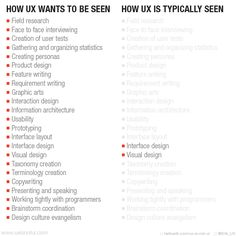 UX_not_UI