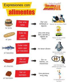 expresiones con alimentos - idiomatic expressions