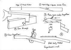 3 string headstock design 1 part 2 cigar box nation cigar box guitar pinterest cigar. Black Bedroom Furniture Sets. Home Design Ideas