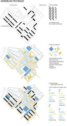 Liepaja: Urban regeneration in Karosta Masterplan, Research Lab, Urban Design, Up, Dessert, Education, Desserts, Teaching, Deserts