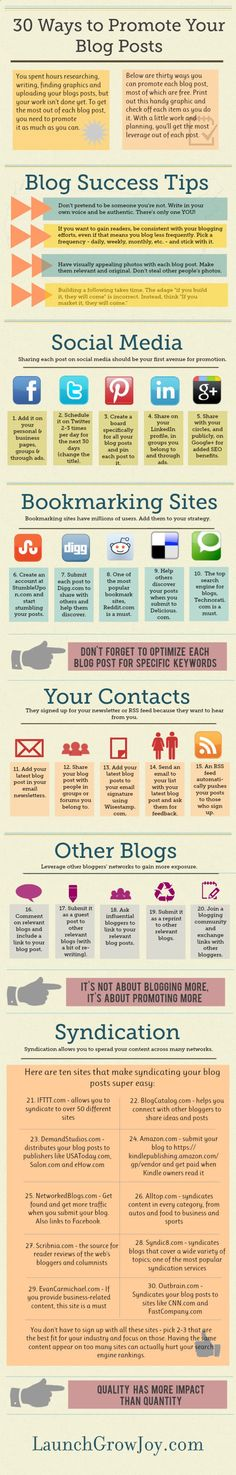 30 Ways To Help You Promote Your Blog Posts | Infographic // Great tips for private practice
