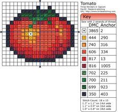 Three Wonders – Tomato