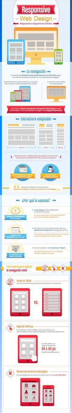¿Qué es el #Responsive Web Design? | Web Bizarro #infografía #RWDesign