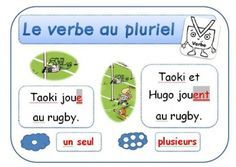 French Verbs, French Grammar, French Teacher, Teaching French, French Classroom, French Resources, French Immersion, Classroom Posters, French Lessons