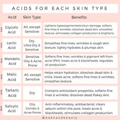 Acids for each skin type Babe + Beauty Esthetician + Clean Beauty Blogger