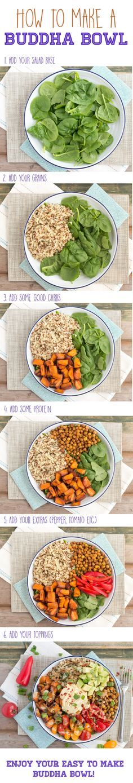 Easy Buddha Bowl Avocado Salad how to guide pinterest