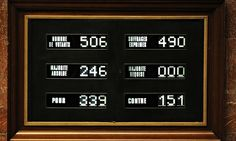 A board shows the result after French lawmakers voted in favour of recognising Palestine as a state