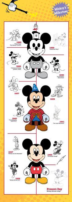 Tattoo Disney Mickey Tat Ideas For 2019 Walt Disney, Disney Word, Disney Fun, Disney Magic, Disney Pixar, Chibi Disney, Disney Ideas, Mickey Mouse Tattoos, Disney Tattoos