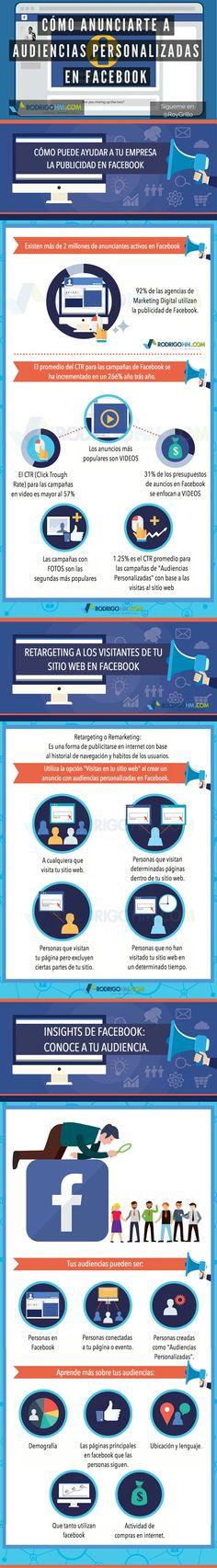 ¿Cómo anunciarte a audiencias personalizadas en Facebook?... #SocialMediaOP #SocialMedia #Marketing
