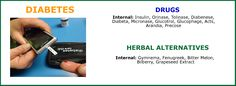 Diabetes sufferers, there are herbal alternatives for the treatment of diabetes. Go and check this out. Bitter Melon, Grape Seed Extract, Diabetes Treatment, Drugs, Herbalism, Acting, Alternative, Check, Herbal Medicine