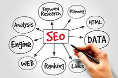 4 Reasons You Should Hire an SEO Specialist to Handle Your  Business A lot of small businesses come into problems when it comes to marketing their business online. …