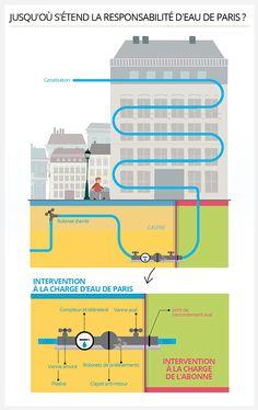 L'eau de Paris contrôlée par la ville
