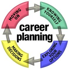 Start your future today with these career planning events.