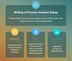 Save Mother Earth Essay Write My Essay For Me Argument Essay Template also Swimming Essay High School  Student Online Writing Help And Elementary Schools Toulmin Model Essay
