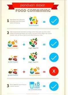 Makan Sehat untuk Hidup Sehat #FoodCombining   Mom of Trio's World