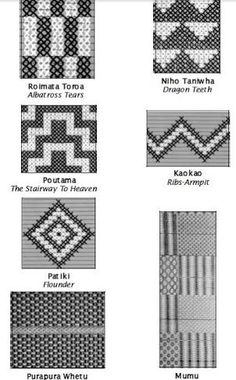 taniko patterns and meanings Flax Weaving, Weaving Art, Weaving Patterns, Stitch Patterns, Tablet Weaving, Maori Designs, Maori Symbols, Maori Patterns, Pattern Meaning