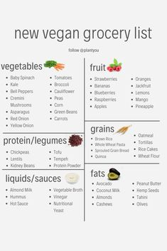 This vegan grocery list is exactly what you need! This list will help navigate your way around the grocery store … Plant Based Diet Meals, Plant Based Meal Planning, Plant Based Eating, Plant Based Recipes, Plant Based Foods List, Plant Based Vegan Diet, Vegan Meal Plans, Healthy Meal Prep, Diet Meal Plans
