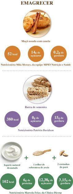 """Fazer pequenas refeições no meio da manhã e da tarde é essencial para quem quer perder peso. O hábito ajuda a controlar o apetite, evitando a compulsão por comida, além de manter o metabolismo equilibrado. """"Escolha um carboidrato e combine com uma proteína, bem como com alguma fonte de gordura saudável, como a encontrada nas sementes oleaginosas"""", afirma a nutricionista Mila Moraes, da MPIO Saúde e Nutrição. Juntos, esses nutrientes contribuem para o processo de emagrecimento."""