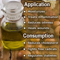 Argan Oil Benefits includes lowering blood sugar ? Amazing & worth a try..