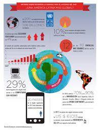 investigación comercial infografias - Buscar con Google