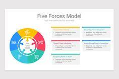 Contributing Factors PowerPoint Diagram Initial Fonts, Keynote Template, Color Themes, Factors, Initials, Diagram, Templates, Stencils, Vorlage