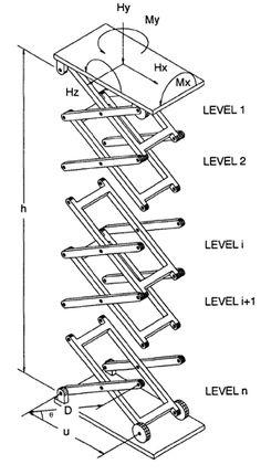 Adjustable-Height Metal Scissor-Lift Table. A giant wheel