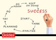 The first step towards SUCCESS is to START. #startup #dontstopbelieving #success