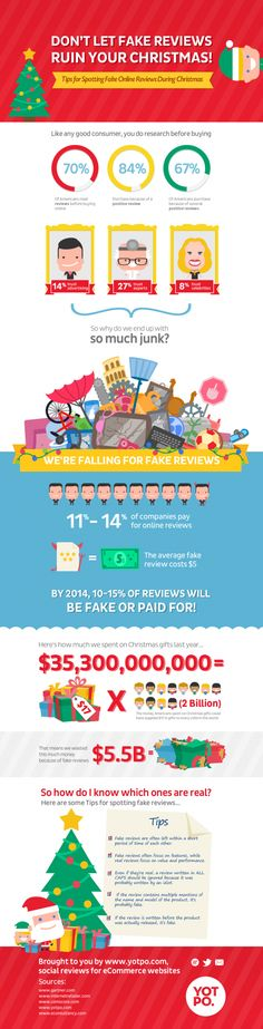 Do you check out reviews of something online before you purchase? According to this infographic, you should take these reviews with a pinch of salt...