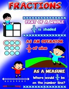 Think About Fraction {Poster and Cards}  http://www.teacherspayteachers.com/Product/Think-About-Fraction-Poster-and-Cards-1224758