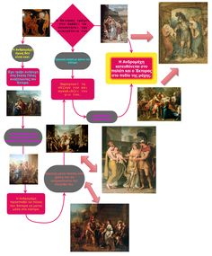 Check out my Gliffy Diagram: Ραψωδία Ζ Public, Movie Posters, Movies, Art, Art Background, Films, Film Poster, Kunst, Cinema