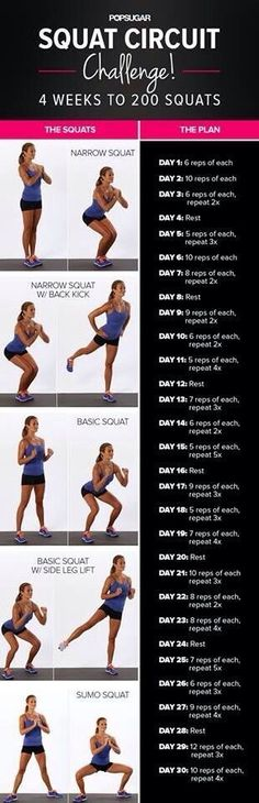 4 Weeks to 200 Squats. Remeber, dont just save...hit that like button!!