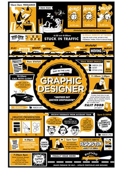 laughingsquid:        A Day in the Life of a Graphic Designer