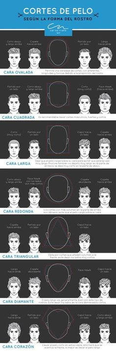 Haarschnitte nach Gesichtsform Carlos Nieto - Vestir, cortes de pelo y más en hombres - Hairstyles Haircuts, Haircuts For Men, Trendy Hairstyles, Men Style Tips, Hair And Beard Styles, Men Hair Styles, Face Shapes, Cut And Style, Barber Shop