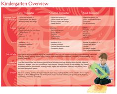 Oak Meadow's kindergarten curriculum reflects the openhearted and imaginative way that young children meet the world.