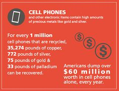 e-waste, e-scrap, electronics recycling, green design, sustainable design, infographic, recycling initiatives, used electronics, recycled electronics, green gadgets, greener gadgets, Vangel Shredding and Recycling